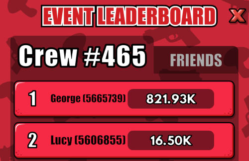 cerw_leaderboard.png